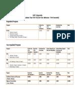 GSFC University Fee Structure Updated.pdf