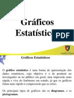 Aula 03 - Estatística - Gráficos