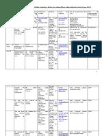 ngo-lawfirms.pdf
