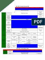 ABS CBN Schedule (1987 2010)