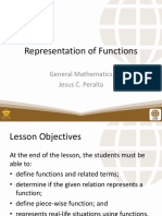 1 Representation of Functions