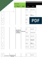 Matriz de Peligros y Riesgos BMS CONSTRUCTORES S.a.S