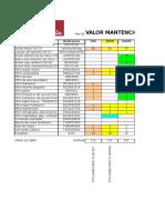 Mantencion Full c4531