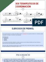 EJERCICIOS TERAPEUTICOS DE COORDINACIÓN.pptx