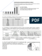 Atividades de Investigação de Análise de Gráficos e Tabelas