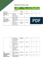 5 Básico Matriz Técnica Evaluación Abril - Copia