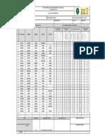 Formato evaluación Trimestral