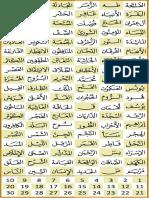 Quraan All