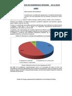 Plan de Desarrollo Economico Ptdi 2016-2020 Gamv
