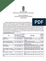 if-pe-2014-tecnico-administrativo-edital.pdf