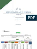 Organizador Visual Servicios Auxiliares