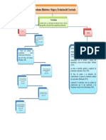 Act. 1 Mapa Conceptual
