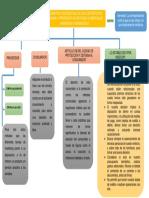 Mapa de Derecho de La Competencia