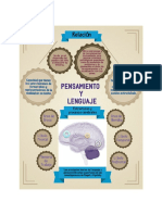 Resumen - Infografía - S2 lenguaje y pensamiento.pdf