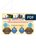 Resumen - Infografía - S4 lenguaje y pensamiento.pdf