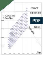 PDF Tiempos