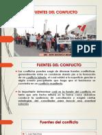 Fuentes Del Conflicto