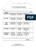 Rubric for Plating Presentation