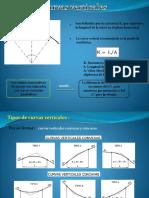 curvas-verticales2015-150319164350-conversion-gate01.pdf