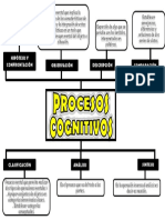 3 - Mapa - Último - Procesos - Cognitivos
