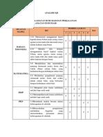 1. Analisis Kd Dan Indikator Kls 2 Tema 8 Sub Tema 4