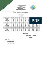 First Quarter Examination 2018-2019