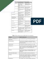 FarB-M4-5-MC-Interacciones Fármaco Alimentos.pdf