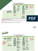 GUÍA DE ALIMENTOS Apretada 2.pdf