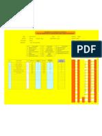 Calculo del PCI en Excel