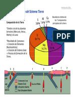 1b Nucleosíntesis