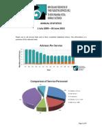 Stats Enclosure
