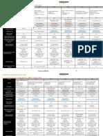 FC_adresses_specificities._CB1198675309_.pdf