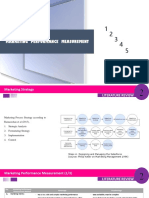 Marketing Performance Measurement