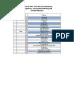 list CP dan PPK RSIA DIAN.docx