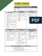 PPST HANDOUTS.pdf