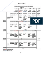 Training Design_PRIMALS 4-6 (Science)