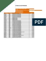 Lista Estoperas Dist-gpar 29-04 Al 03-05