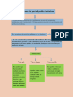 Mecanismos de participación ciudadana2-convertido.pdf