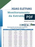 Apresentação Cirurgias Eletivas CIT 30 05
