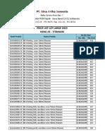 361792496 Form 7 Pelimpahan Wewenang Dokter Anestesi Kepada Perawat Anestesi 1