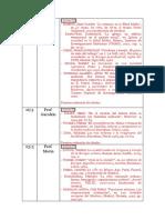Cronograma Tras Paro 25-4