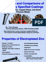 properties_of_zn_etc_coatings-a_1-12-17.pptx