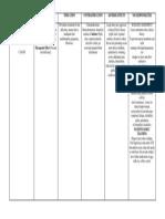 13. Ferrous Sulfate drug study