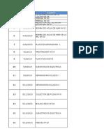 Analisis de Falla Diamante 2019 i Planta
