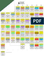 Diagrama Semestres PIC Propuesta v2