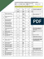 Ptr Proiect Devize, Liste Mat, Normative 04.04.19