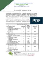 SOPORTE PRECIOS.docx