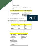 Diferencias Entre El Manual de Puentes Del MTC y La AASHTO