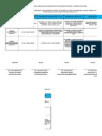 Matriz de Acept-rechazo Pnds Proyecto 114 Diavaz