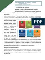 2-Clase Invertida o Flipped Classroom-Resumen